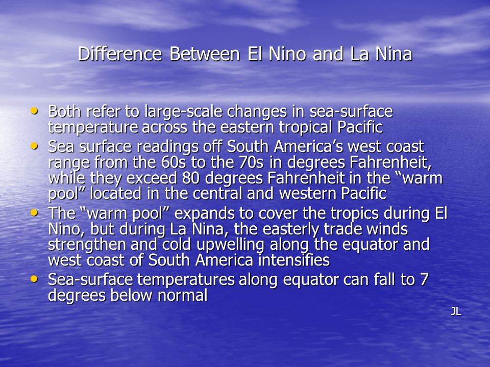Difference Between El Nino and La Nina