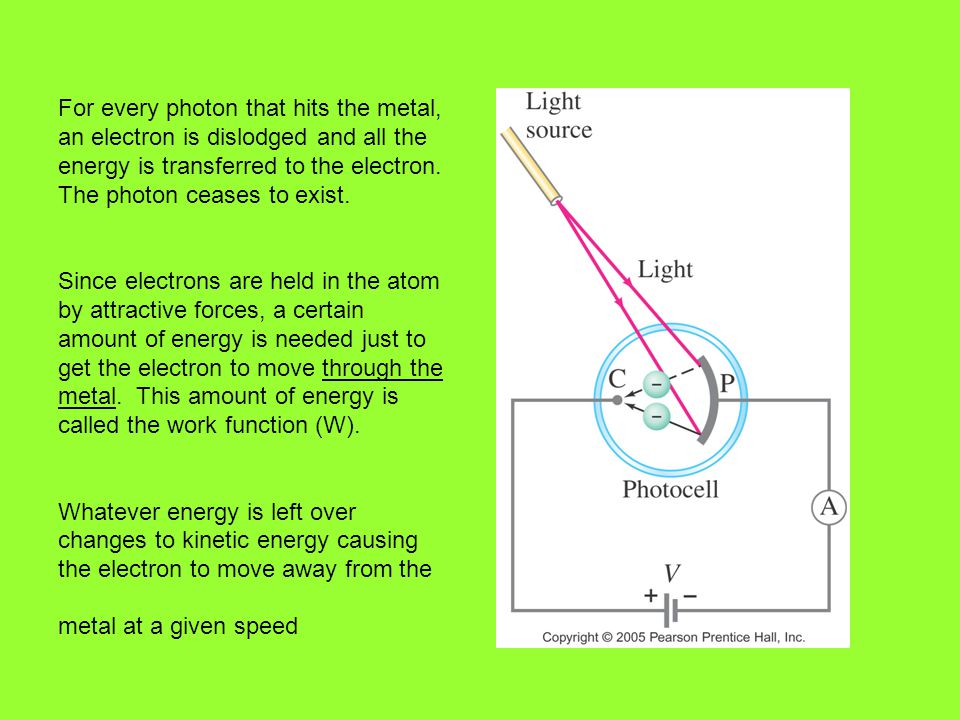 For every photon that hits the metal, an electron is dislodged and all the energy is transferred to the electron. The photon ceases to exist.