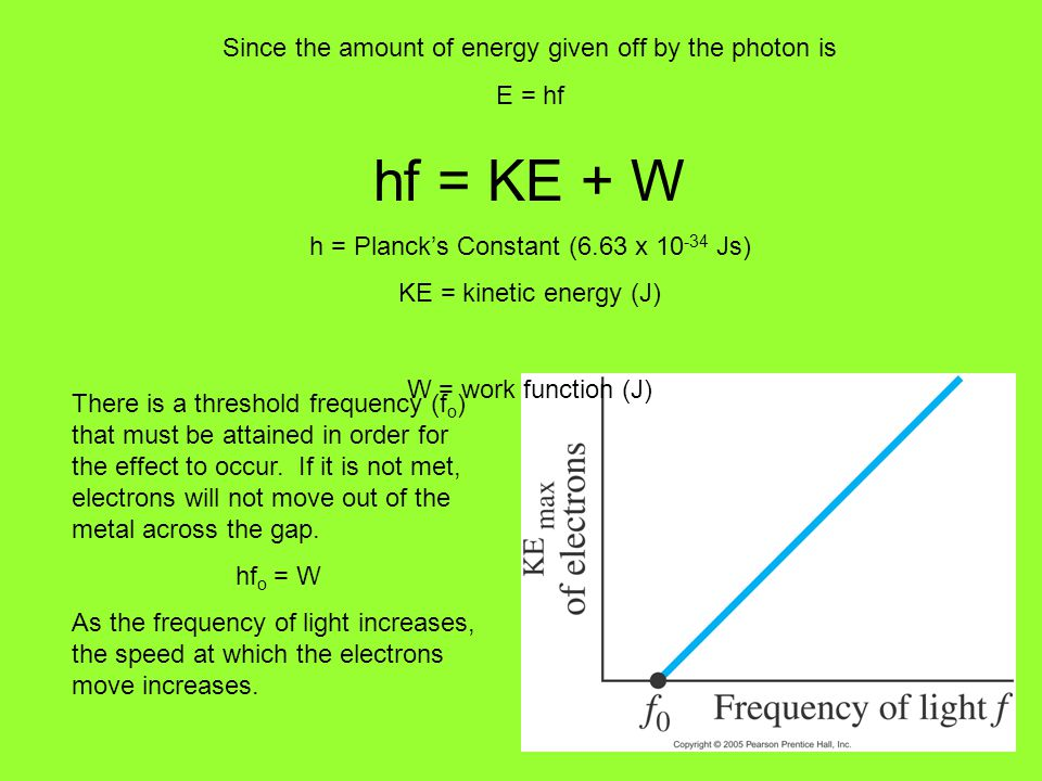 hf = KE + W Since the amount of energy given off by the photon is