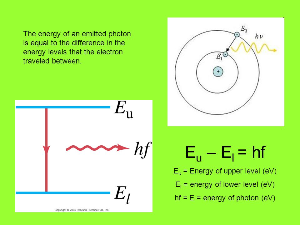 The energy of an emitted photon is equal to the difference in the energy levels that the electron traveled between.
