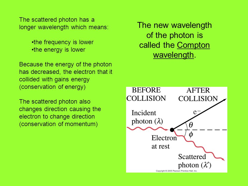 The new wavelength of the photon is called the Compton wavelength.