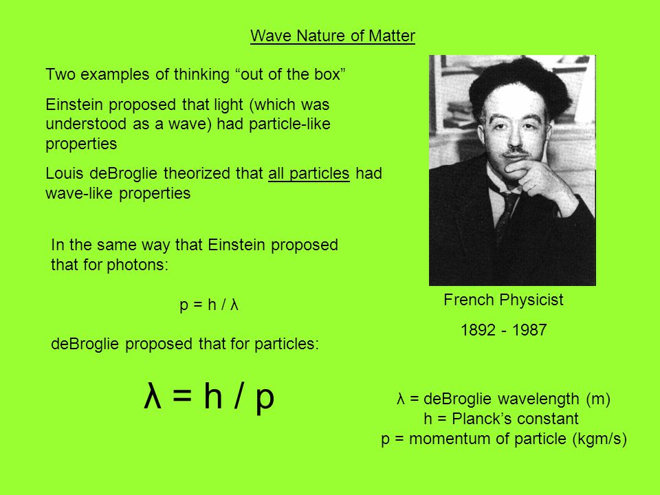 λ = h / p Wave Nature of Matter