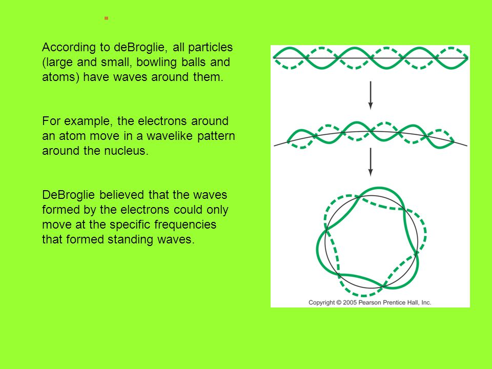 According to deBroglie, all particles (large and small, bowling balls and atoms) have waves around them.