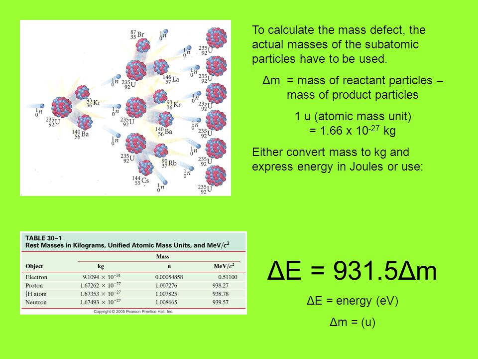 To calculate the mass defect, the actual masses of the subatomic particles have to be used.