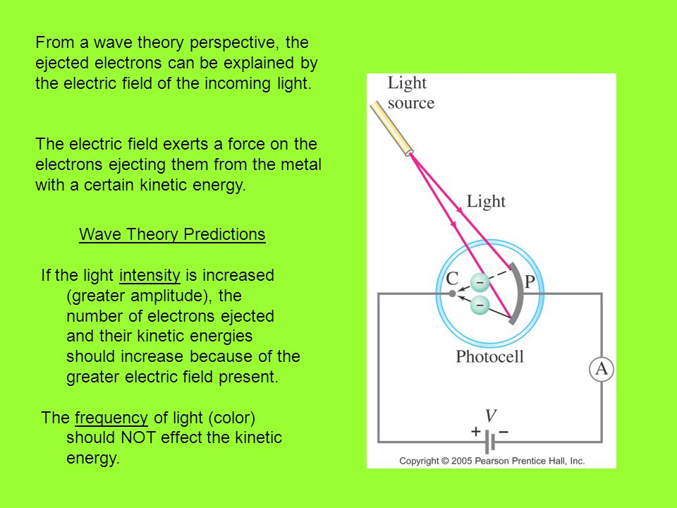 Wave Theory Predictions