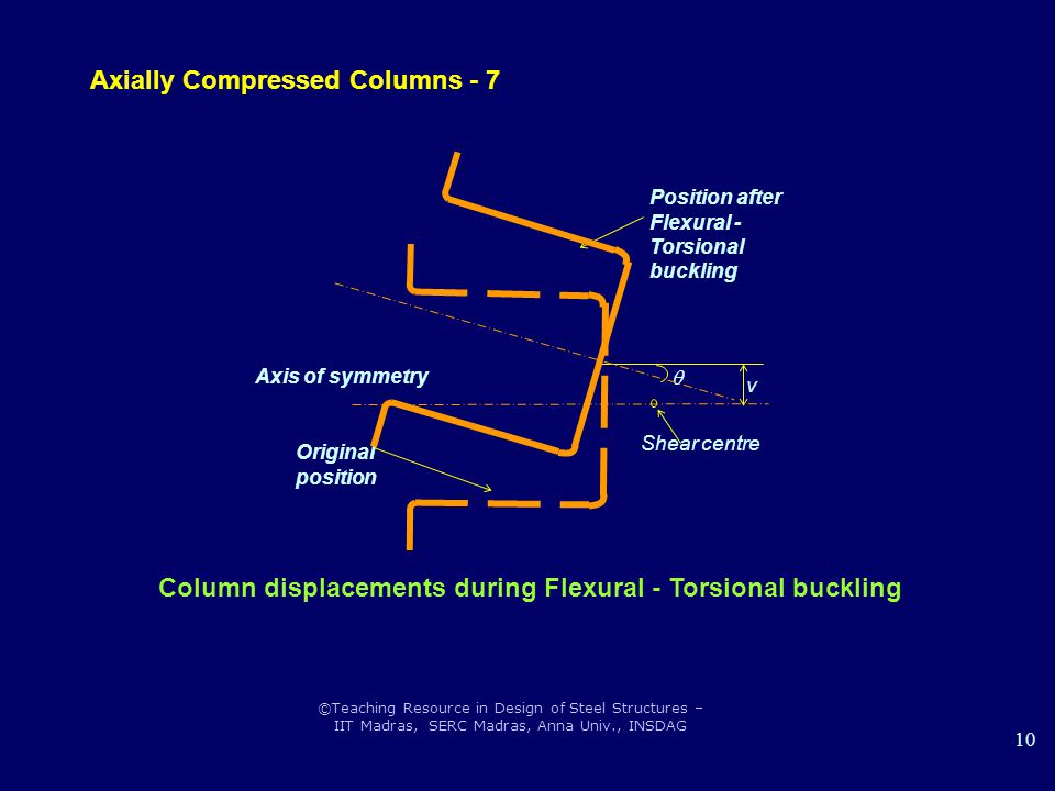 Axially Compressed Columns - 7