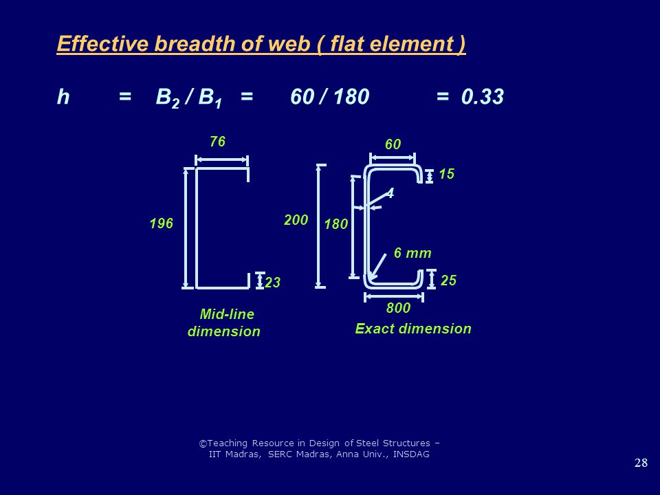 Effective breadth of web ( flat element ) h = B2 / B1 = 60 / 180 = 0