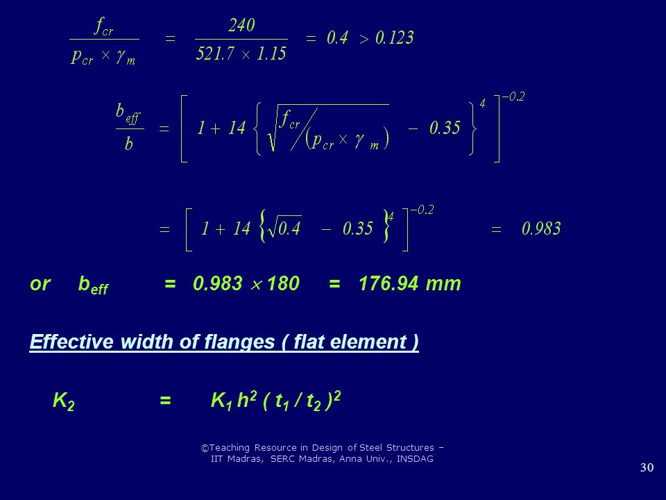 Effective width of flanges ( flat element ) K2 = K1 h2 ( t1 / t2 )2