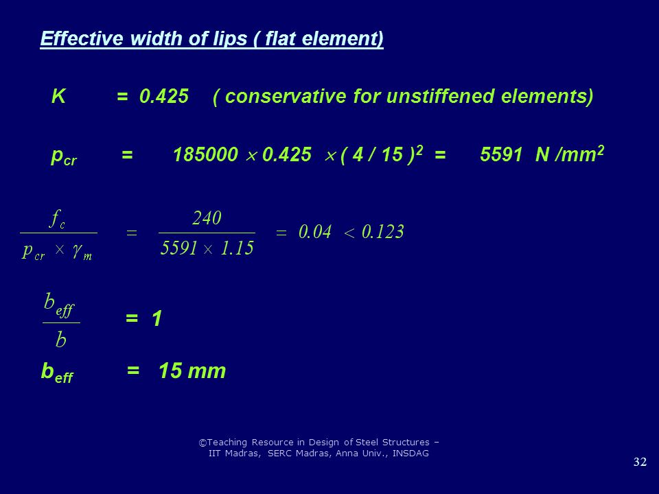 = 1 beff = 15 mm Effective width of lips ( flat element)