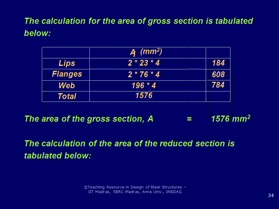 The calculation for the area of gross section is tabulated below:
