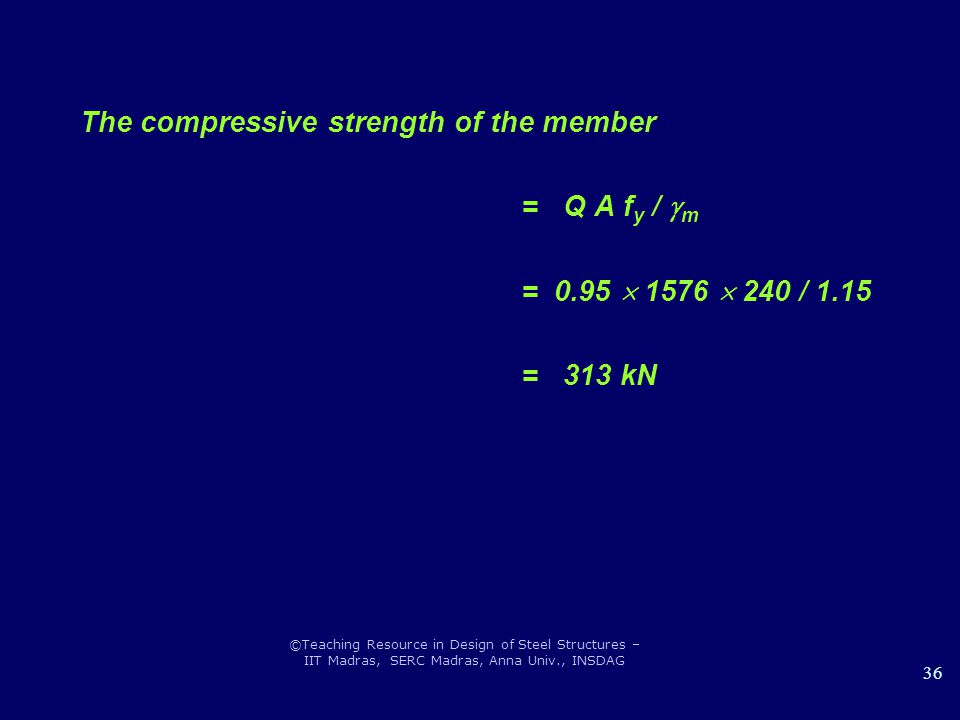 The compressive strength of the member = Q A fy / m