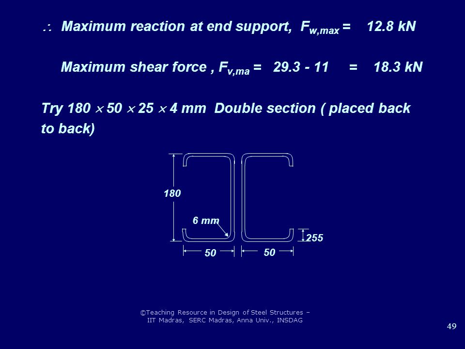  Maximum reaction at end support, Fw,max = 12.8 kN