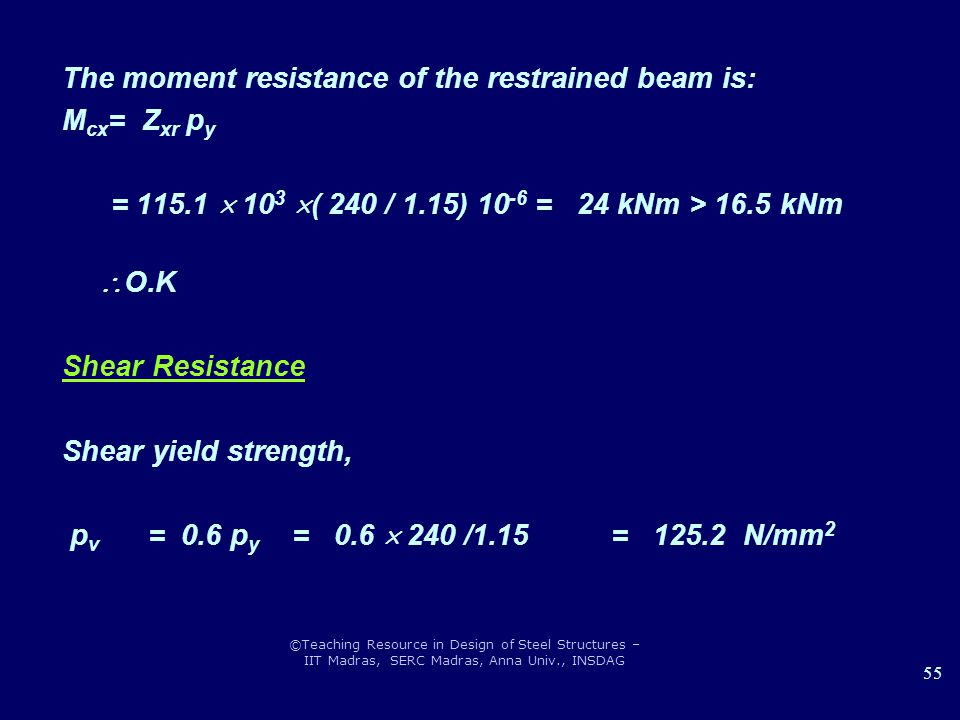 The moment resistance of the restrained beam is: Mcx= Zxr py