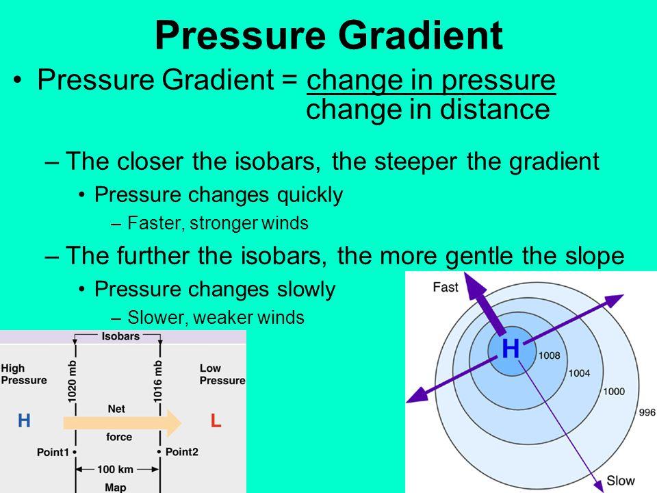 Pressure Gradient Pressure Gradient = change in pressure
