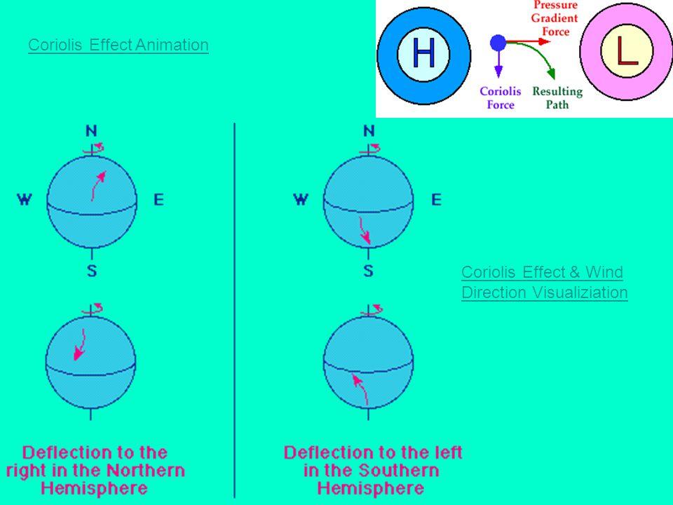 Coriolis Effect Animation