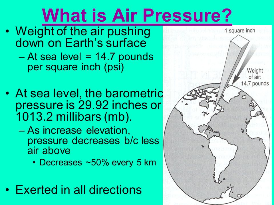 What is Air Pressure Weight of the air pushing down on Earth's surface. At sea level = 14.7 pounds per square inch (psi)