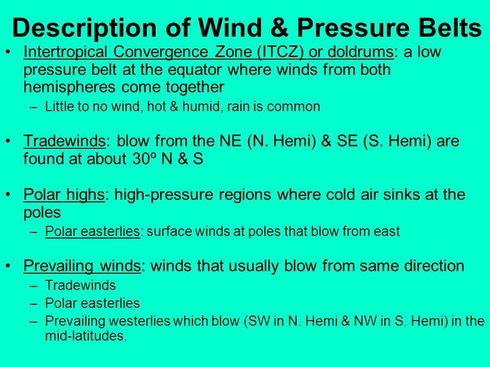 Description of Wind & Pressure Belts