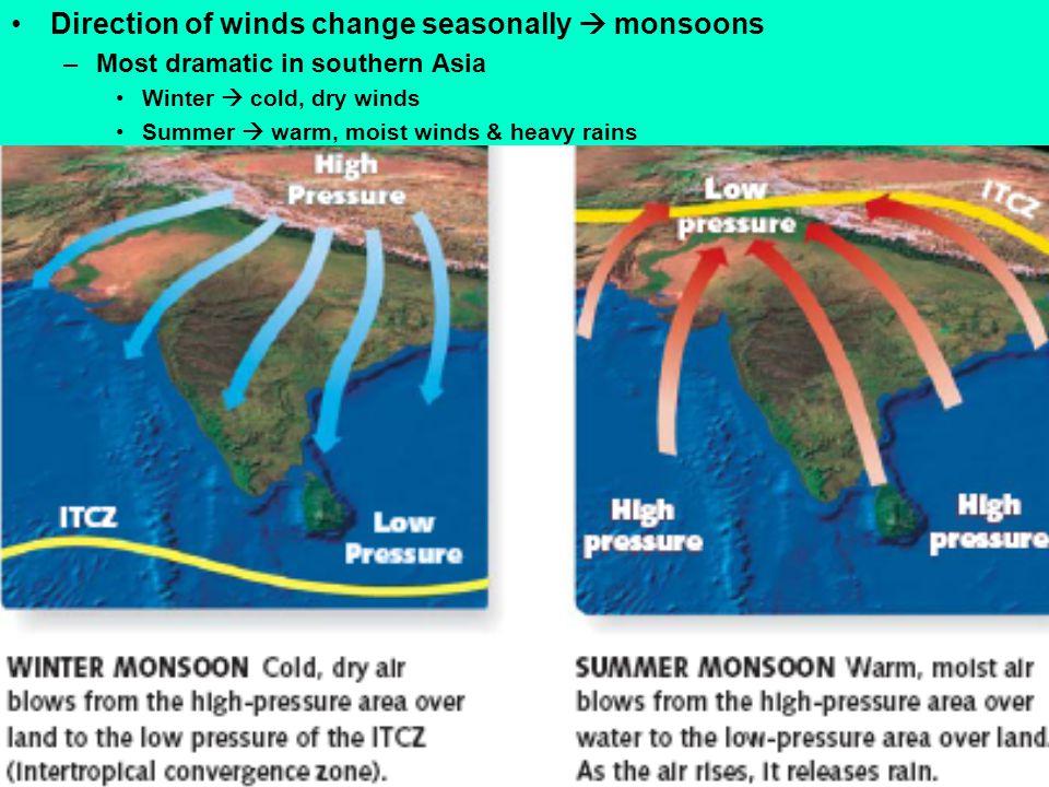 Direction of winds change seasonally  monsoons