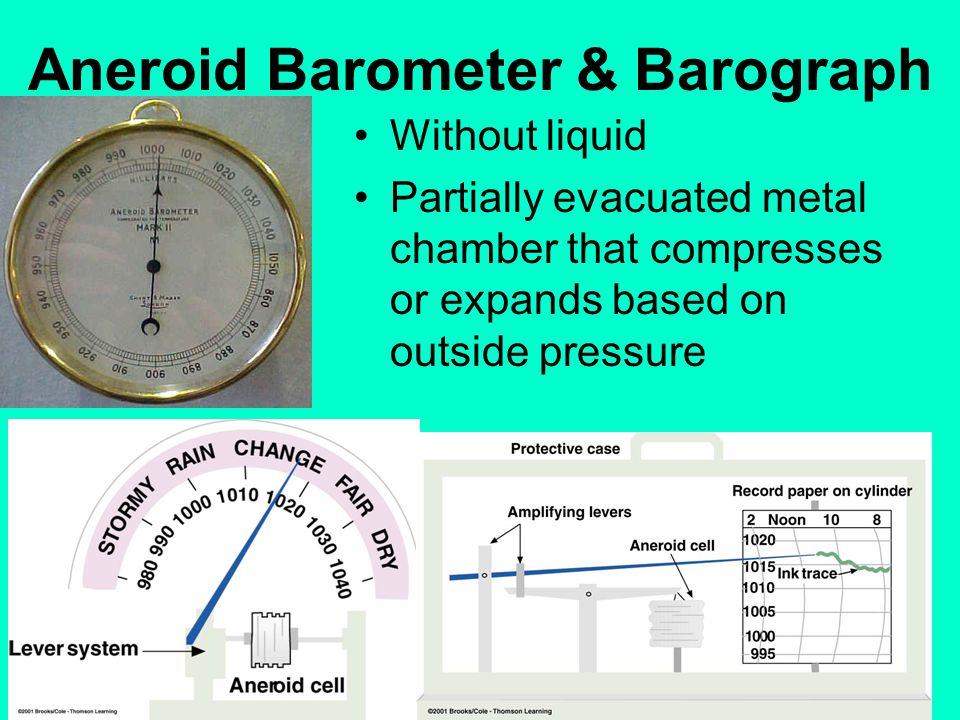 Aneroid Barometer & Barograph