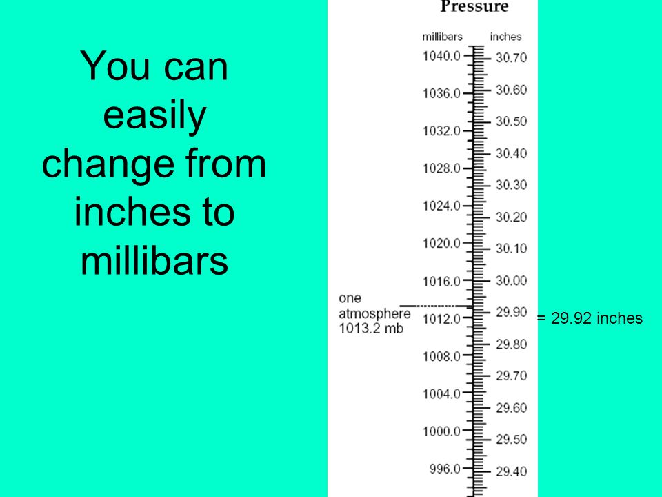 You can easily change from inches to millibars
