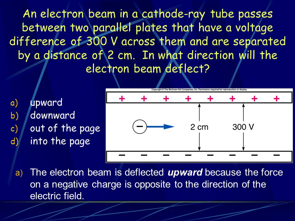 An electron beam in a cathode-ray tube passes between two parallel plates that have a voltage difference of 300 V across them and are separated by a distance of 2 cm. In what direction will the electron beam deflect