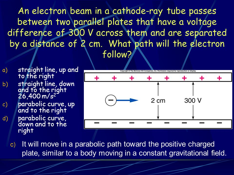 An electron beam in a cathode-ray tube passes between two parallel plates that have a voltage difference of 300 V across them and are separated by a distance of 2 cm. What path will the electron follow