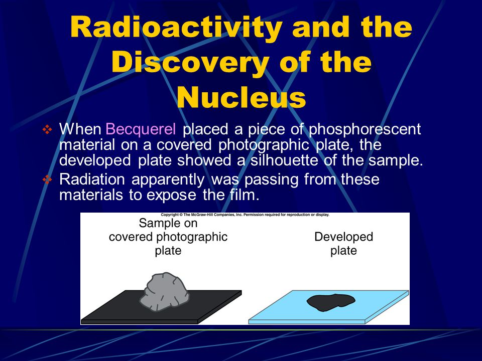 Radioactivity and the Discovery of the Nucleus