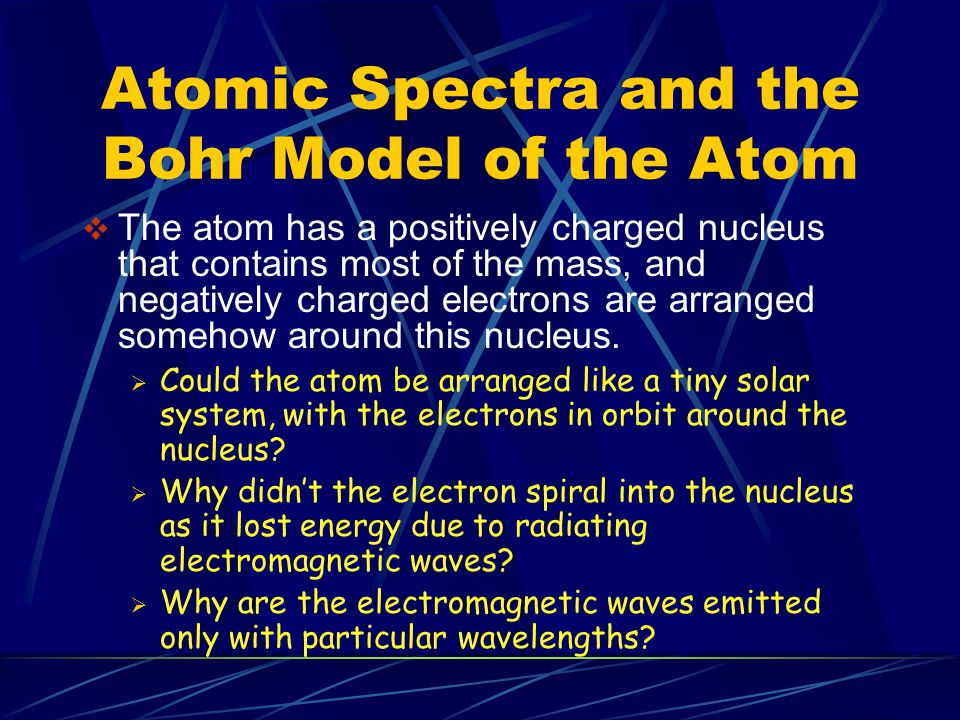 Atomic Spectra and the Bohr Model of the Atom