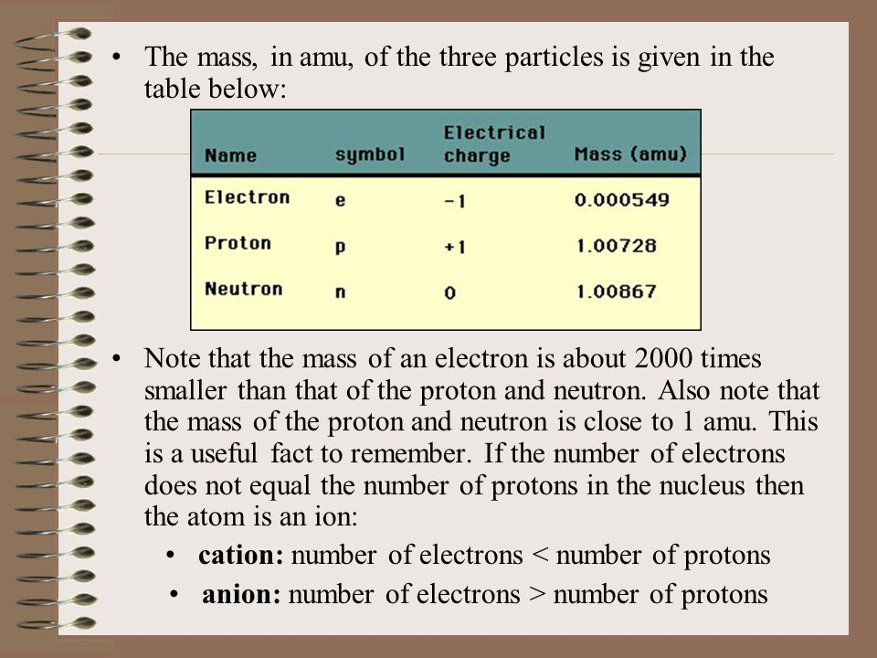 The mass, in amu, of the three particles is given in the table below: