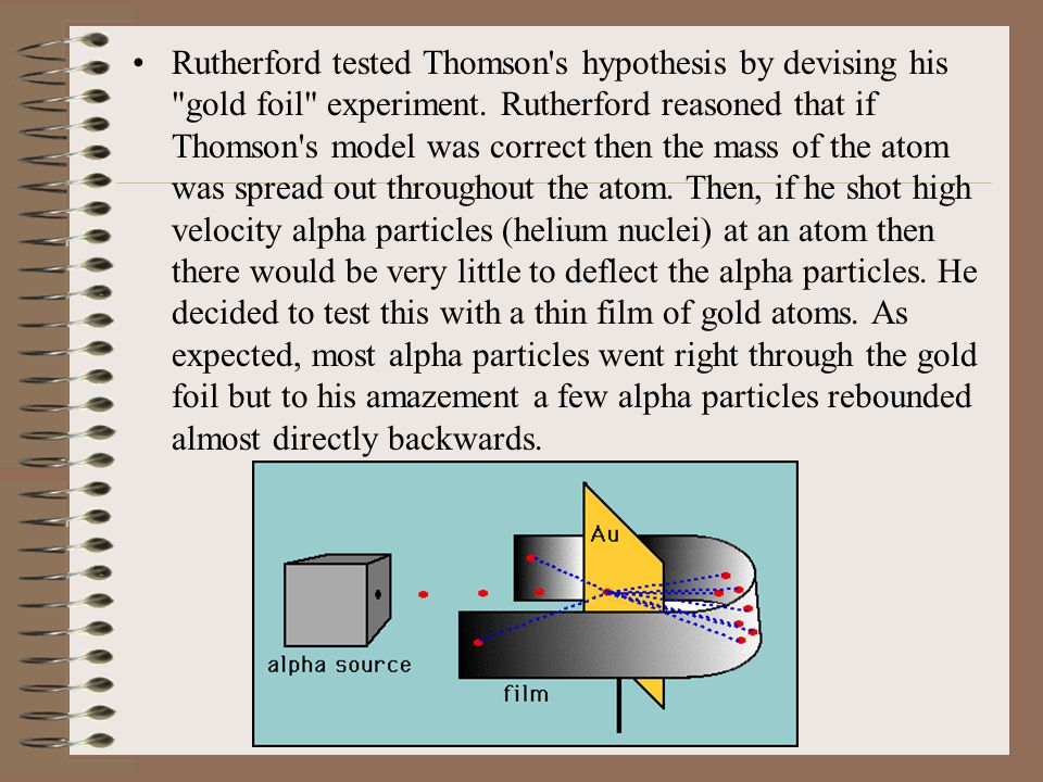 Rutherford tested Thomson s hypothesis by devising his gold foil experiment.