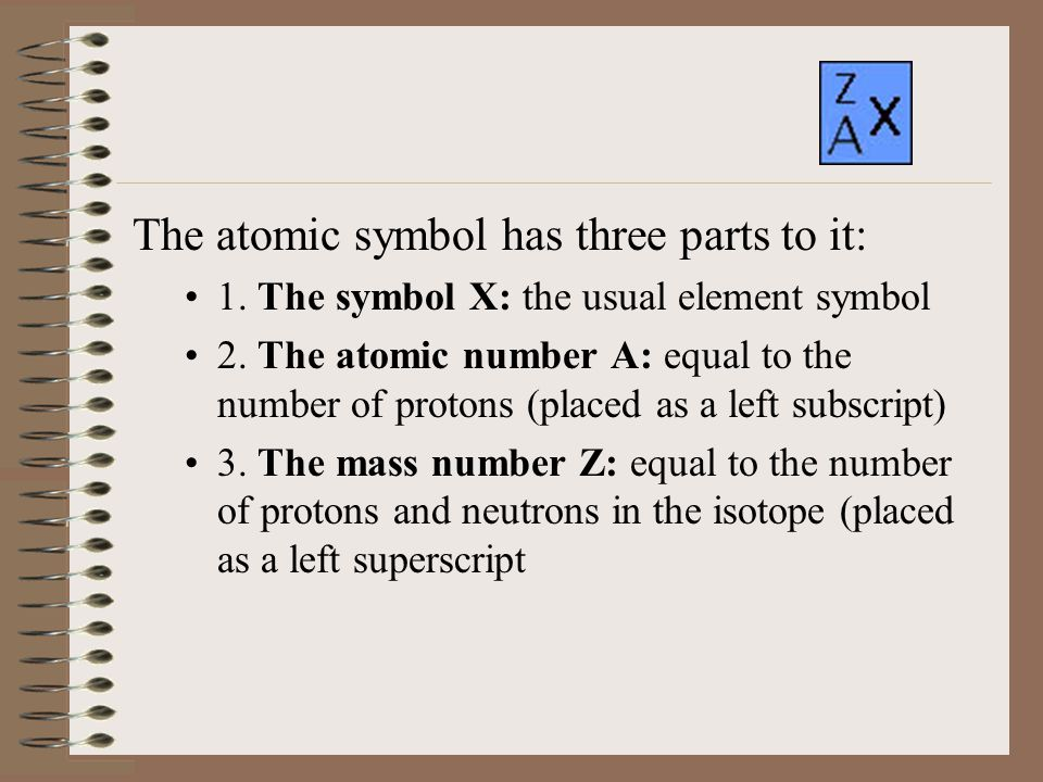 The atomic symbol has three parts to it: