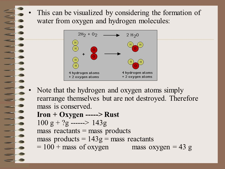 This can be visualized by considering the formation of water from oxygen and hydrogen molecules: