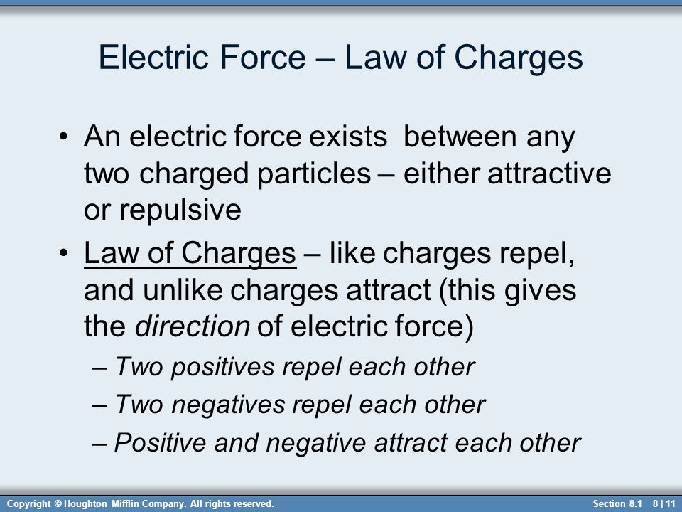 Electric Force – Law of Charges