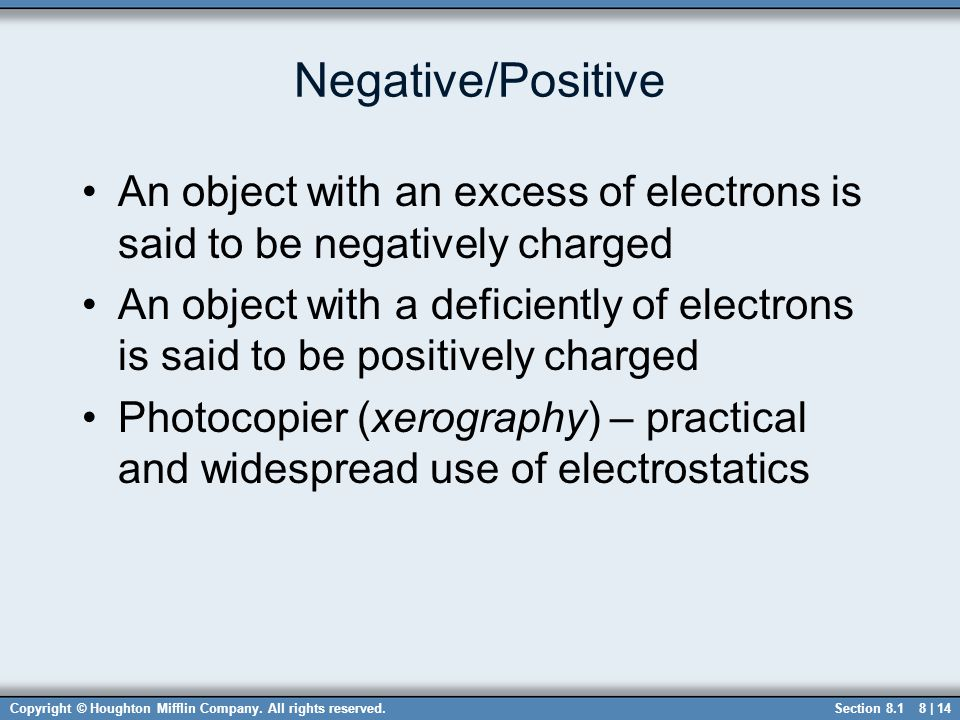 Negative/Positive An object with an excess of electrons is said to be negatively charged.