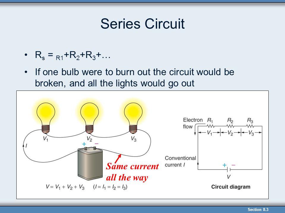 Series Circuit Rs = R1+R2+R3+…