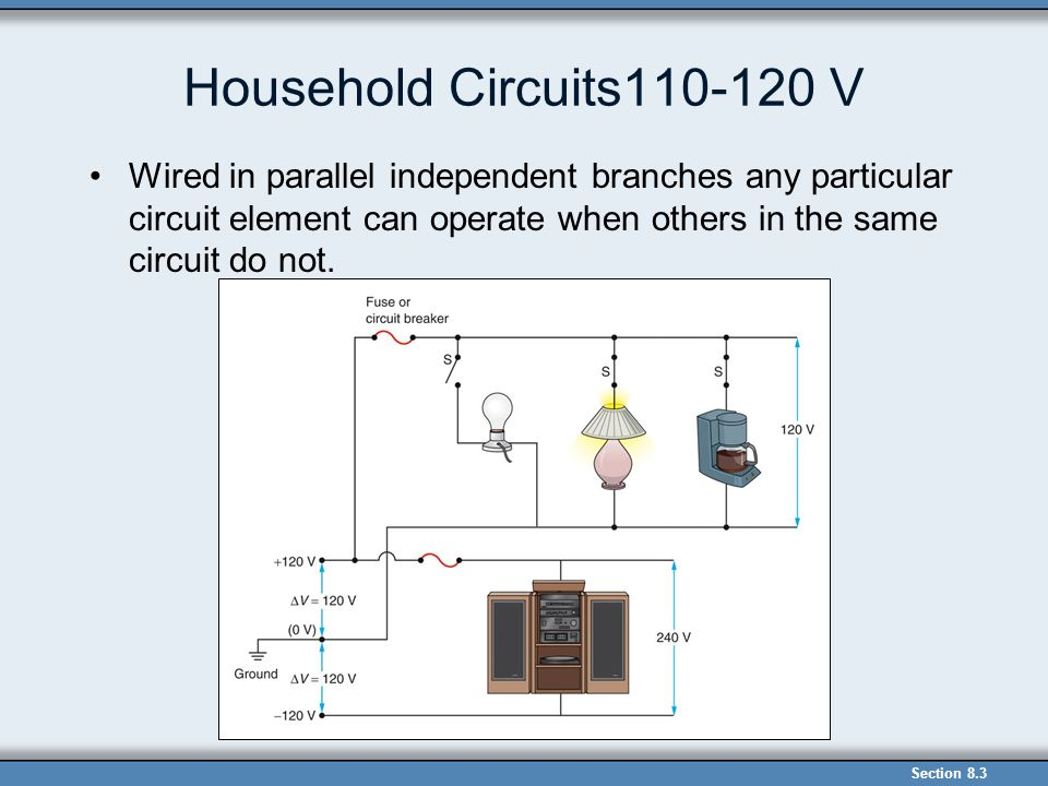 Household Circuits110-120 V Wired in parallel independent branches any particular circuit element can operate when others in the same circuit do not.