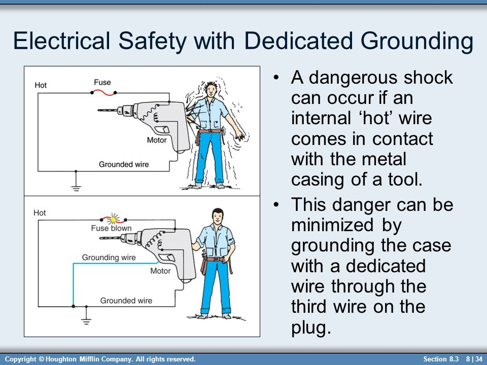 Electrical Safety with Dedicated Grounding