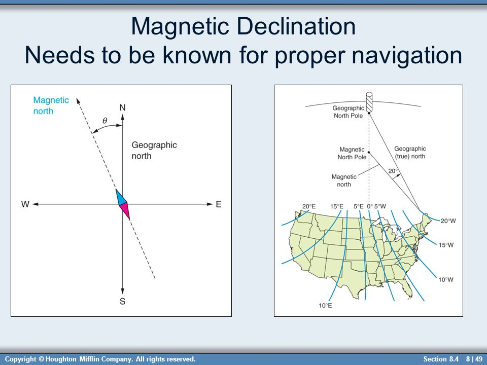 Magnetic Declination Needs to be known for proper navigation