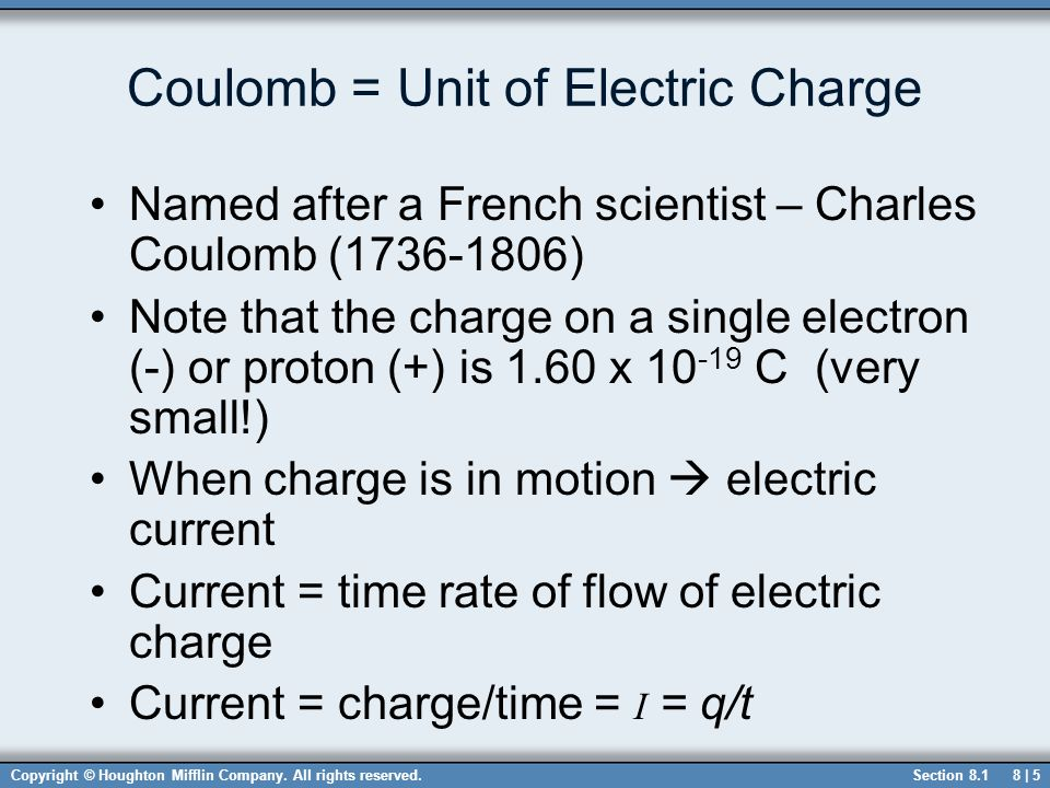Coulomb = Unit of Electric Charge