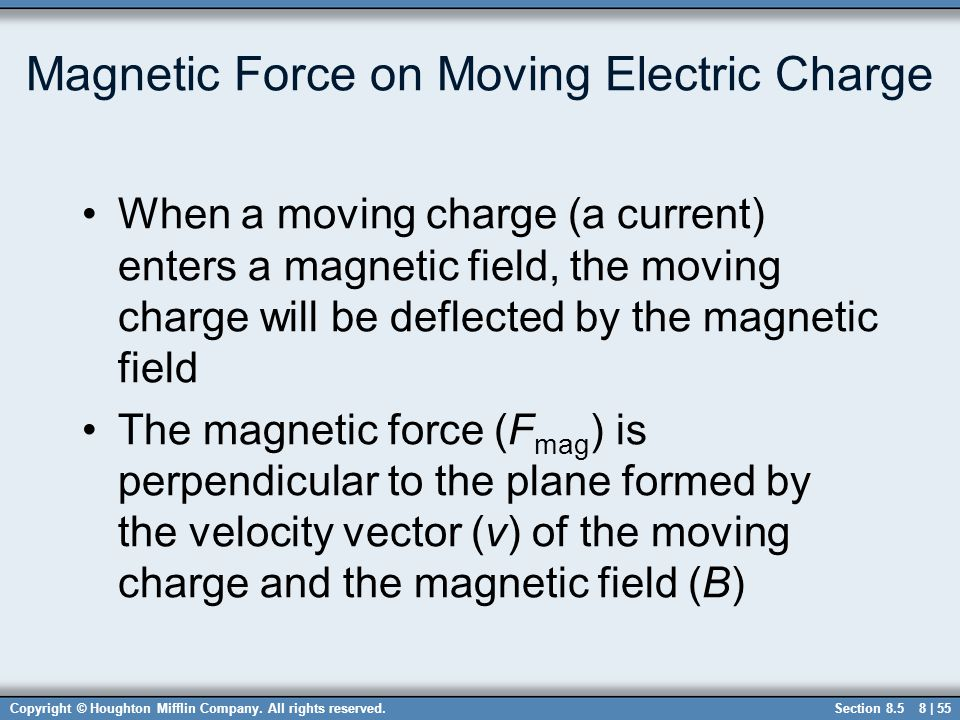 Magnetic Force on Moving Electric Charge