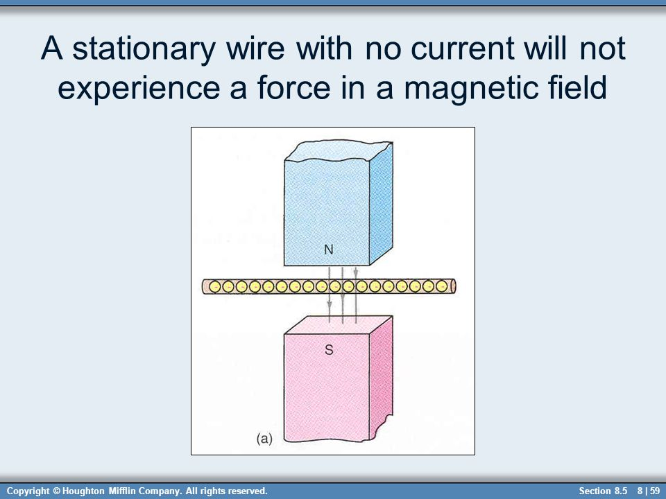 A stationary wire with no current will not experience a force in a magnetic field