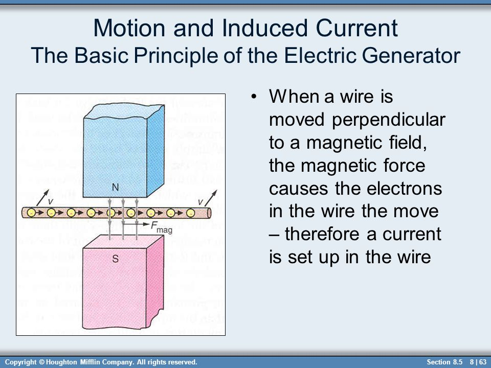 Motion and Induced Current The Basic Principle of the Electric Generator