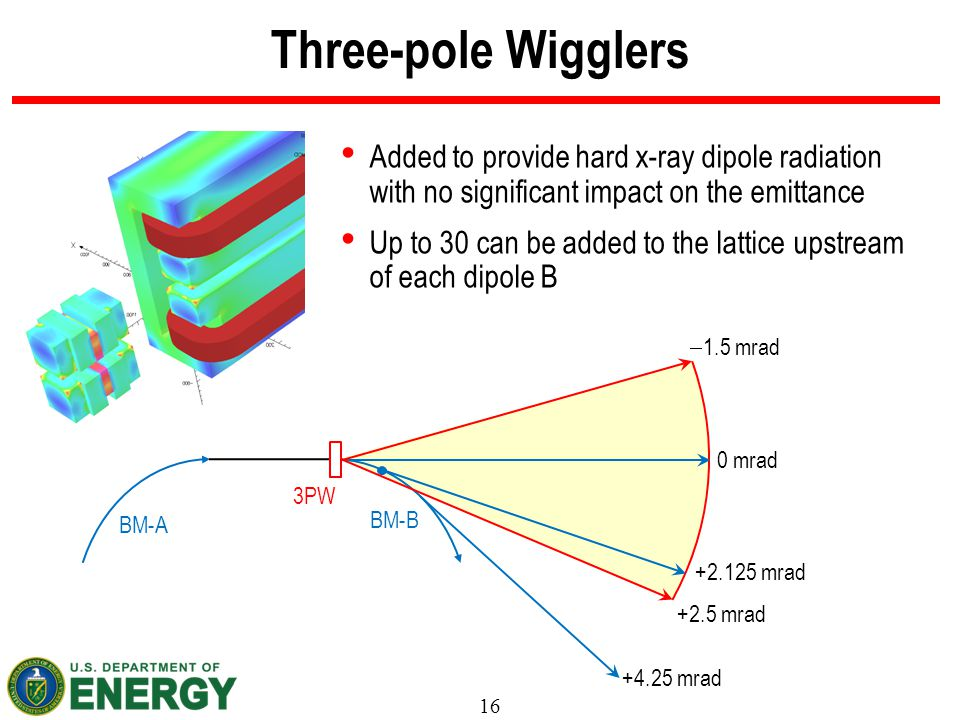 Three-pole Wigglers Added to provide hard x-ray dipole radiation with no significant impact on the emittance.