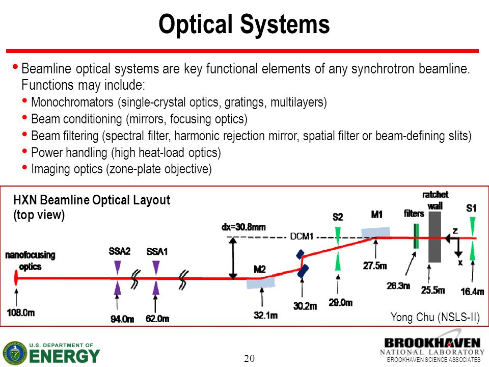 Optical Systems Beamline optical systems are key functional elements of any synchrotron beamline. Functions may include: