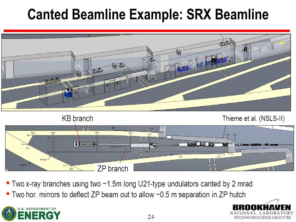 Canted Beamline Example: SRX Beamline