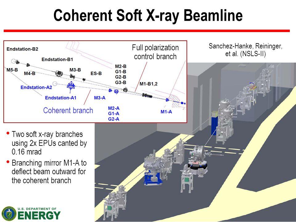 Coherent Soft X-ray Beamline