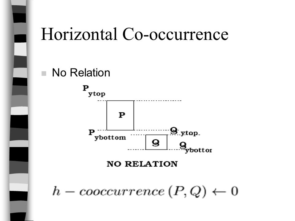 Horizontal Co-occurrence