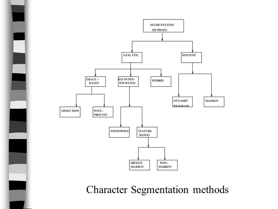 Character Segmentation methods