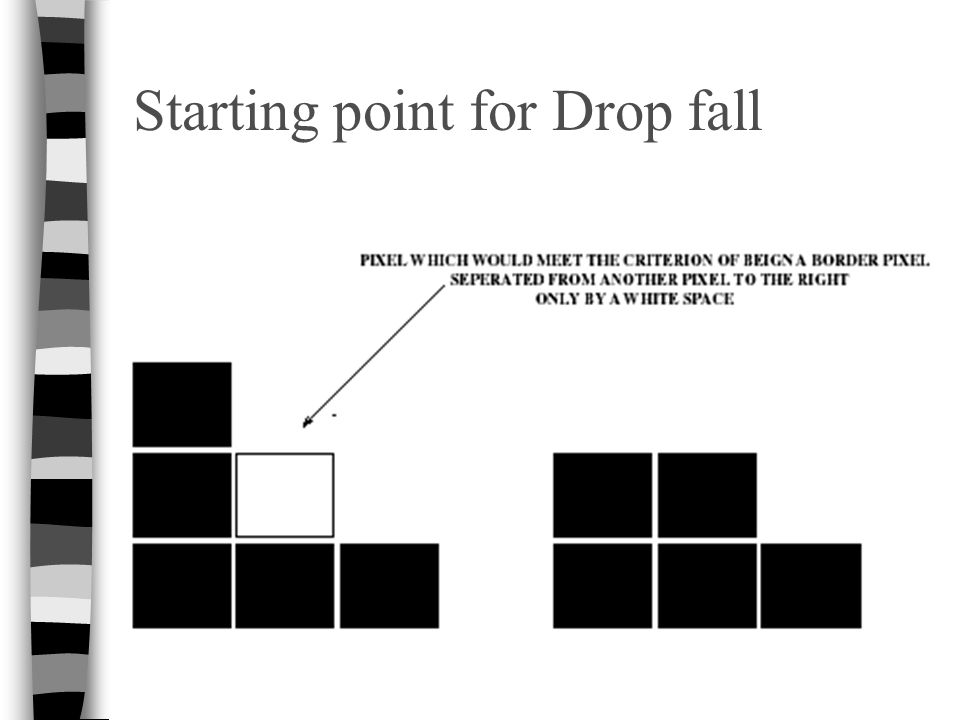 Starting point for Drop fall