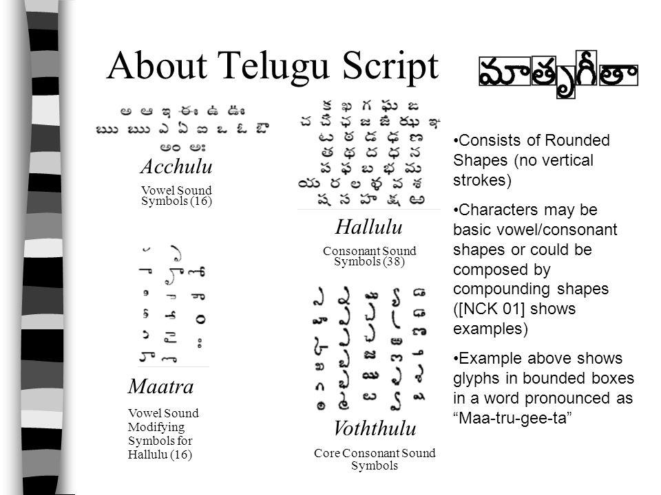 About Telugu Script Acchulu Hallulu Maatra Voththulu